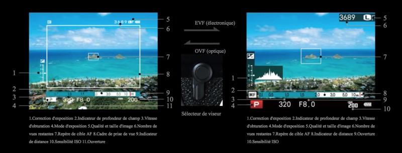 Viseur optique/numérique